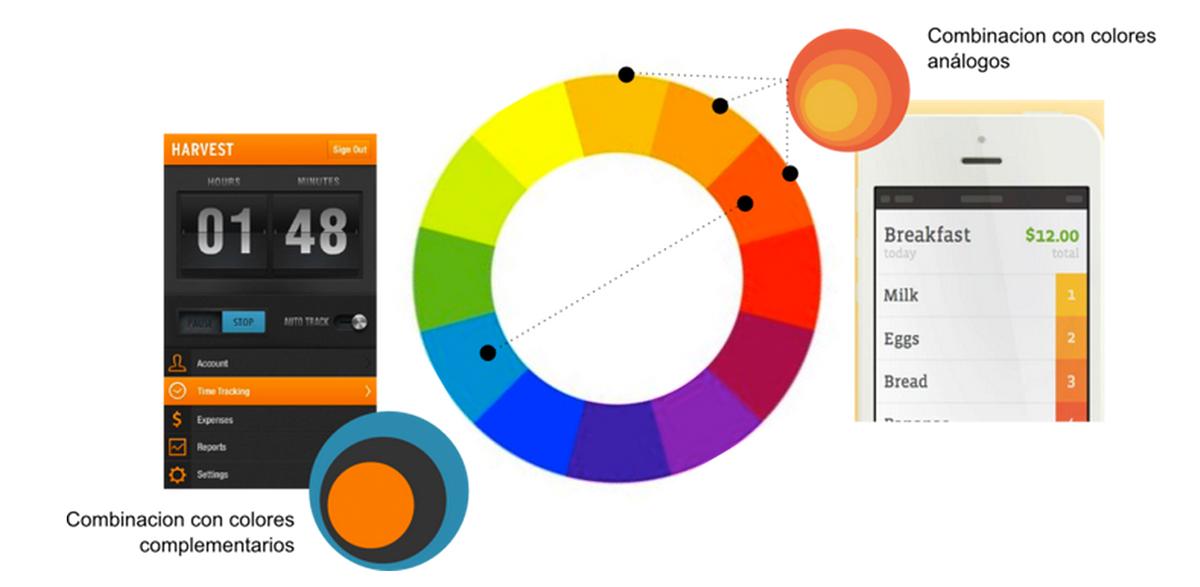Cómo combinar colores
